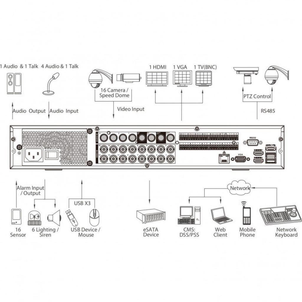 Регистратор для видеонаблюдения Dahua DH-XVR7416L (03817-05245)