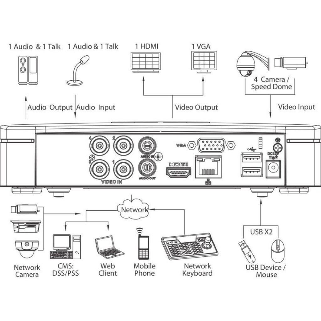 Регистратор для видеонаблюдения Dahua DHI-XVR4104C-S2 (04209-05523)
